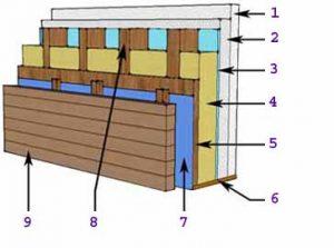 1 maison ossature bois mob isol e en mat riaux. Black Bedroom Furniture Sets. Home Design Ideas